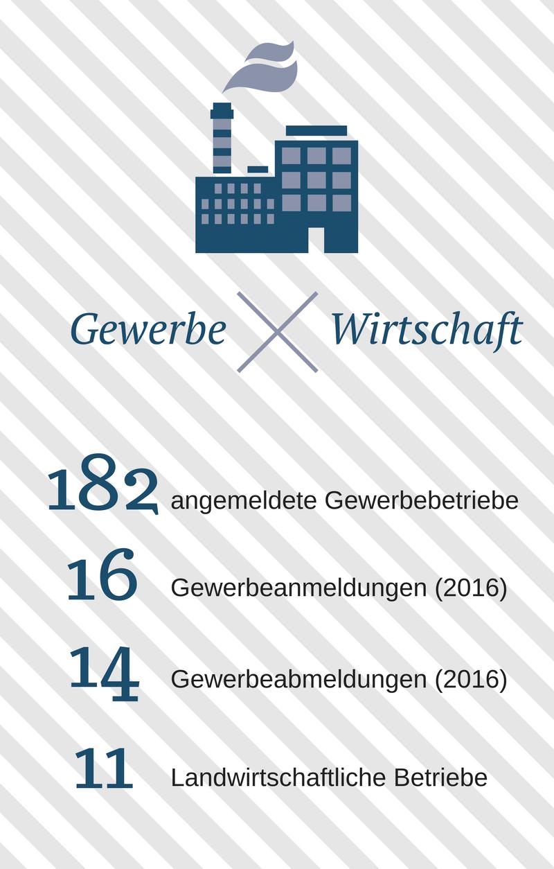 Bilshausen_Infografik8