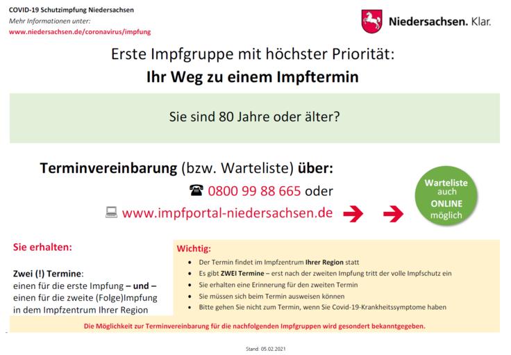 Ihr Weg zu einem Inmpftermin. Quelle: Land Niedersachsen