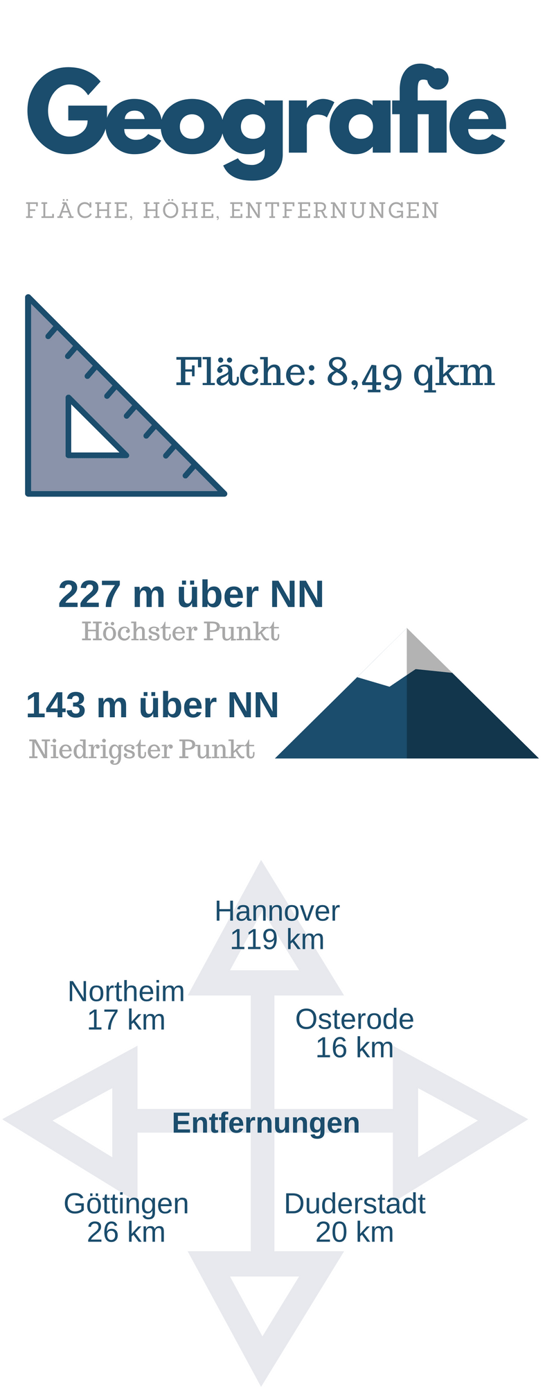 Bilshausen_Infografik9